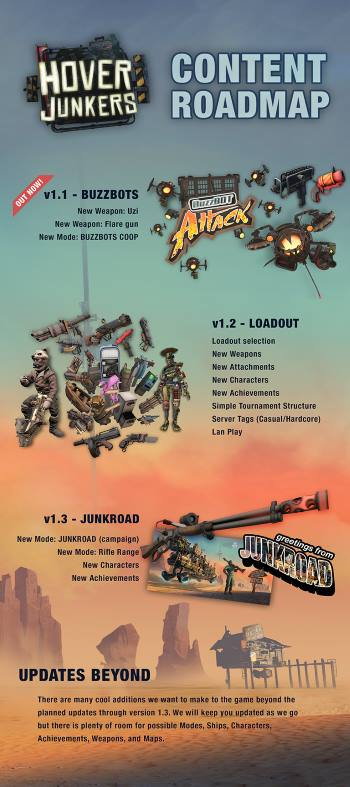 Hover Junkers Road Map Updates