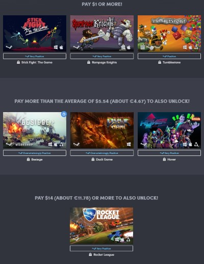 Humble Hooked on Multiplayer 2018 - Games list