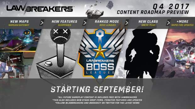 Lawbreakers Roadmap 2017