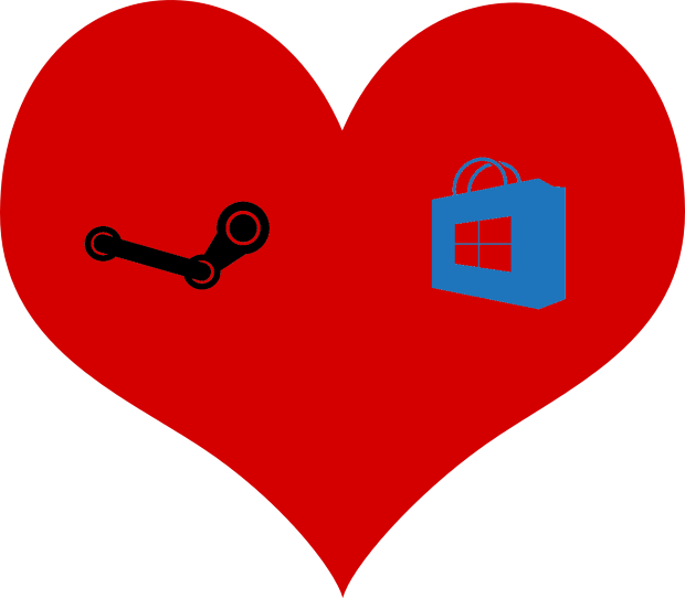 Steam and Windows Store in love
