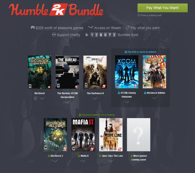Humble Bundle 2K